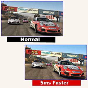 5ms* Faster Response Time