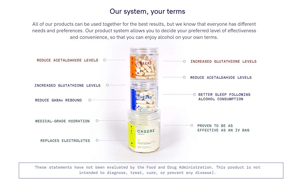 Our system, your terms