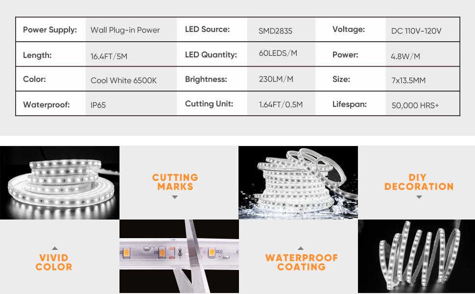Shine Decor LED Strip Lighting Specification