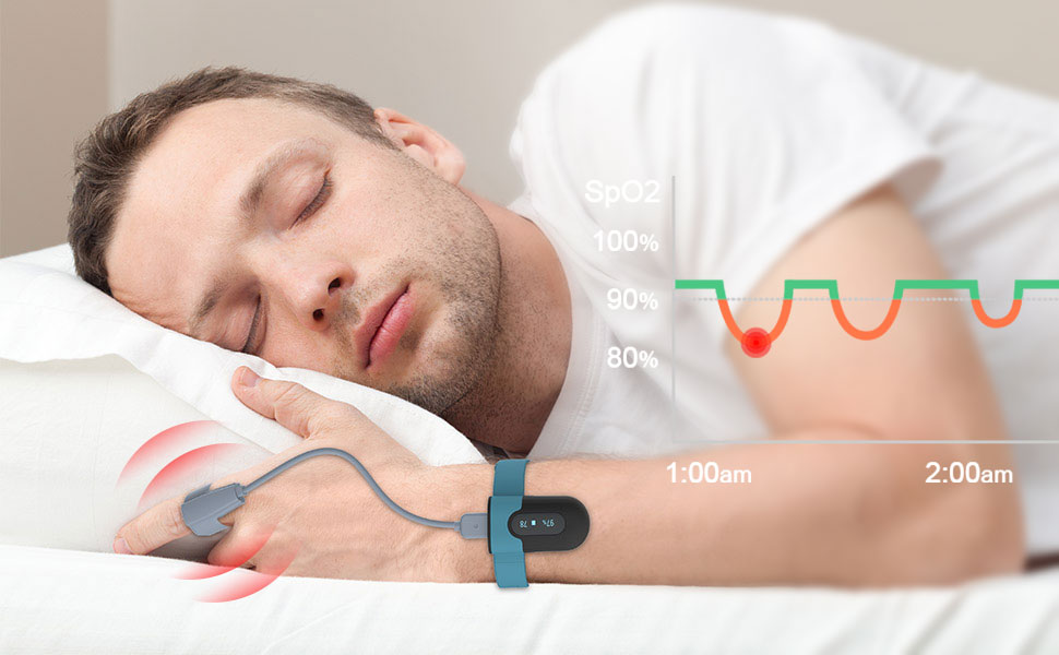 Better Sleep and Healthier Life.