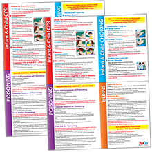 Child amp; Infant CPR Poster - Choking Poster - Poison and Burns First Aid Posters - 2 Pack