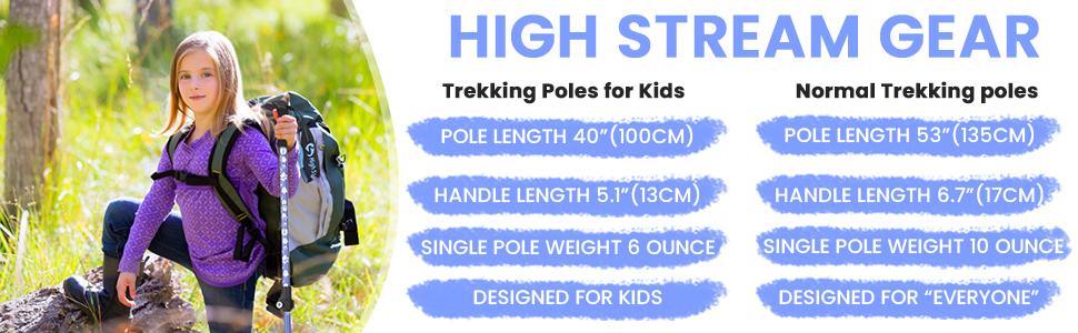 Trekking Poles for Kids vs Normal Trekking Poles