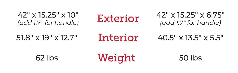 exterior interior weight