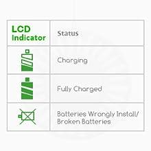 charging status