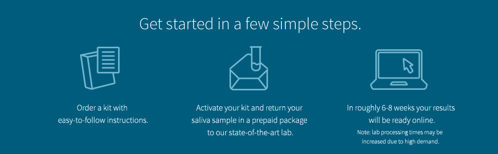 Get started in a few simple steps.