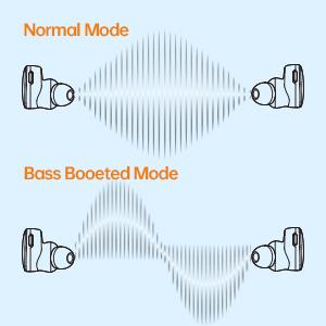 Dual EQ Modes