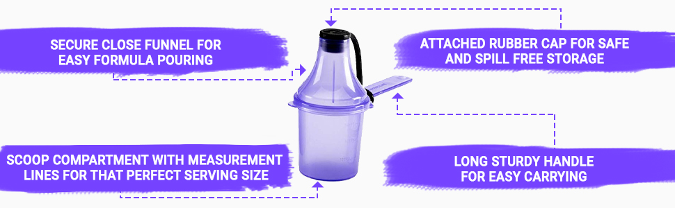 The Scoopie Portable Scoop with Attached Funnel