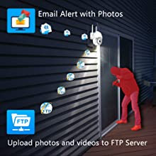 motion detection, email alert, email alarm, FT server, video surveiilance, NVR