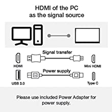 HDMI, USB-C, Thunderbolt