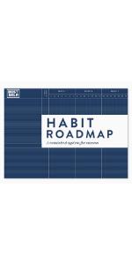 habit roadmap