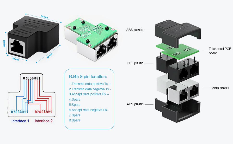 RJ45 Ethernet Splitter