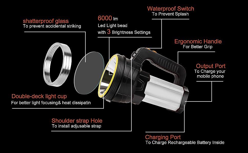 YBQZ Super Bright LED Handheld Spotlight Flashlight Rechargeable