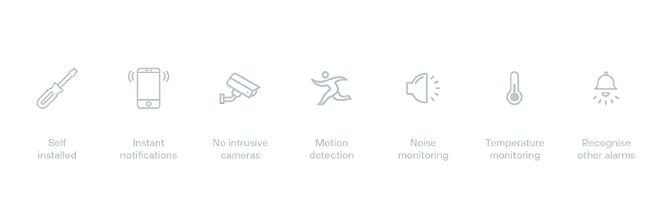 Minut Point smart home alarm security system
