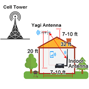 att cell phone booster