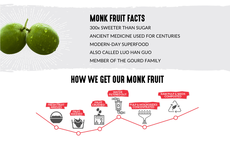 monk fruit, monkfruit, natrually sweetened