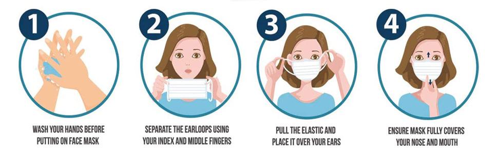 face mask, n95 mask , reusable face mask , kn95 , face shield, reusable mask , respirator mask
