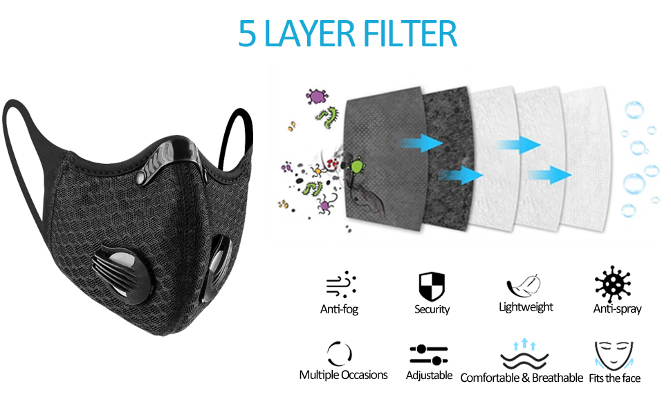 5 layer filter for protection