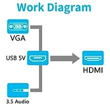VGA to HDMI Adapter  4