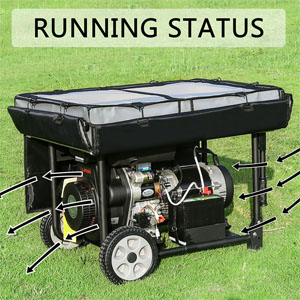 generator tent running