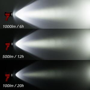 spotlight flashlight rechargeable led candlepower lumen waterproof 12v million outdoor spotlights