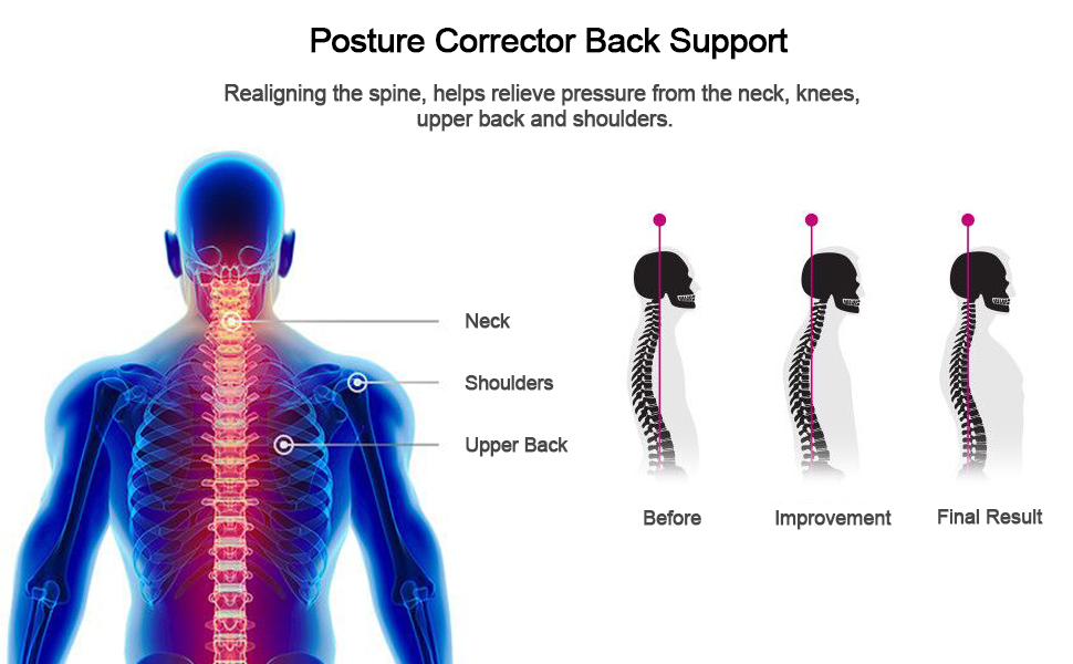 collar pose postural little styles shop gearari bodywellness products shirts spinal well medic