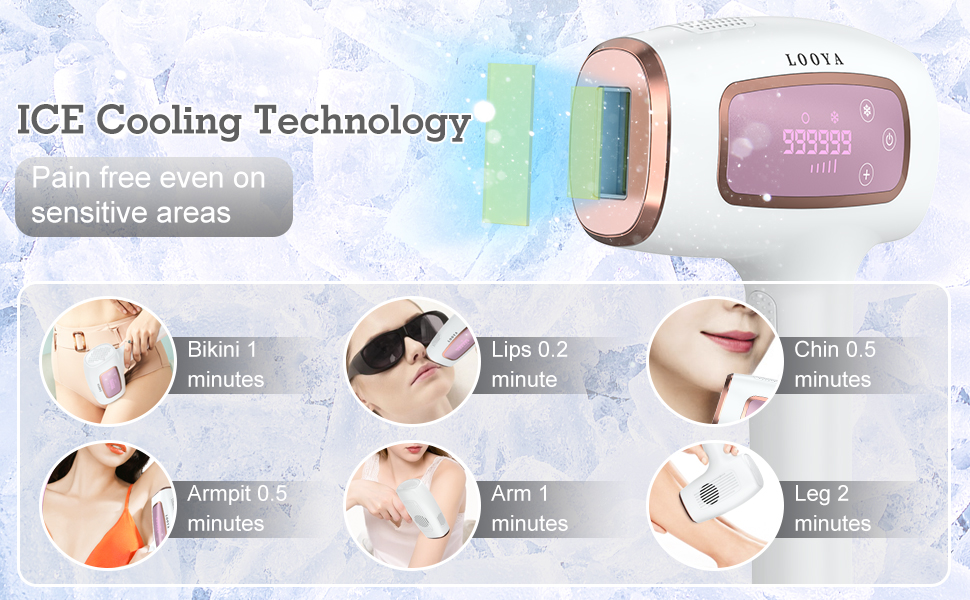 Ice cooling technology