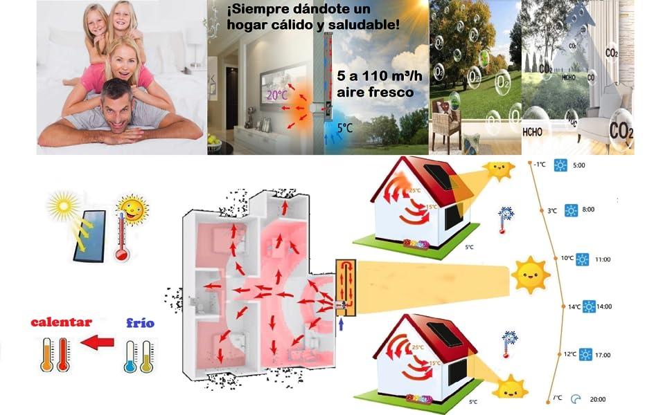 Negro Nakoair Calentador Solar de Aire Acondicionador Ventilador de Escape Secador Espacio Suelo Calefacci/ón Radiador Calentador Panel Deshumidificador Bomba de Calor
