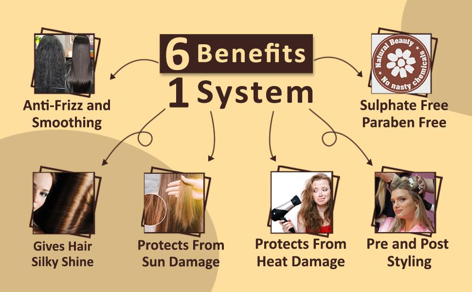 6 Benefits 1 System