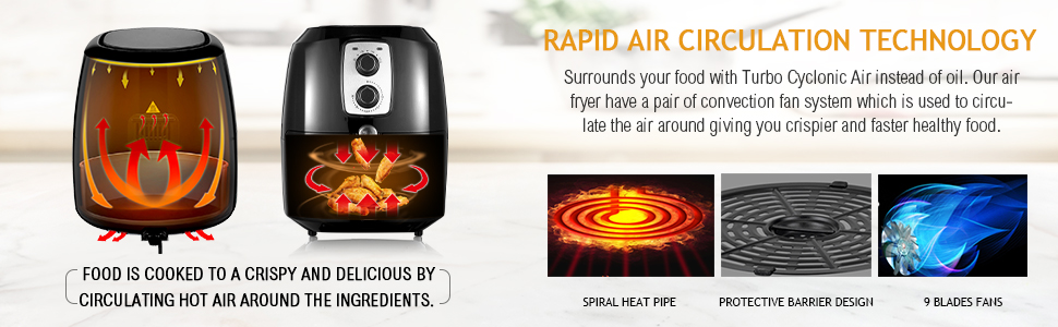 Rapid air circulation technology