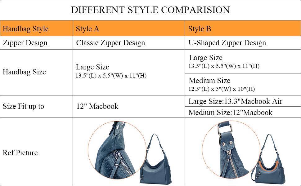 Different style comparison