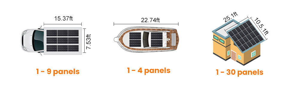 200 watts solar panel