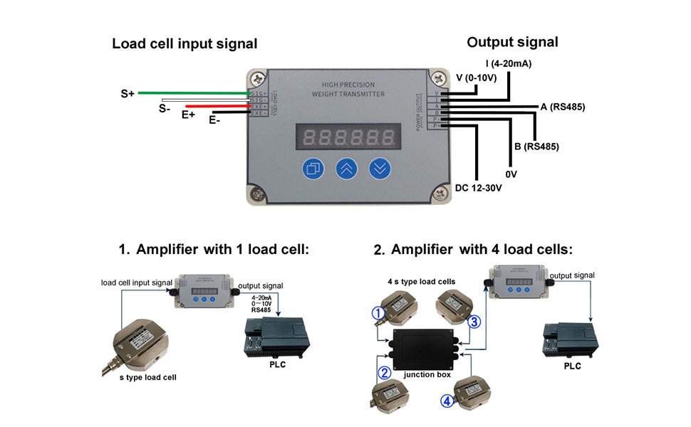 ATO Load cell Amplifier wiring diagram