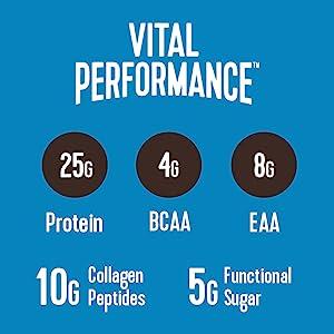 vital performance