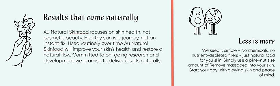 natural results