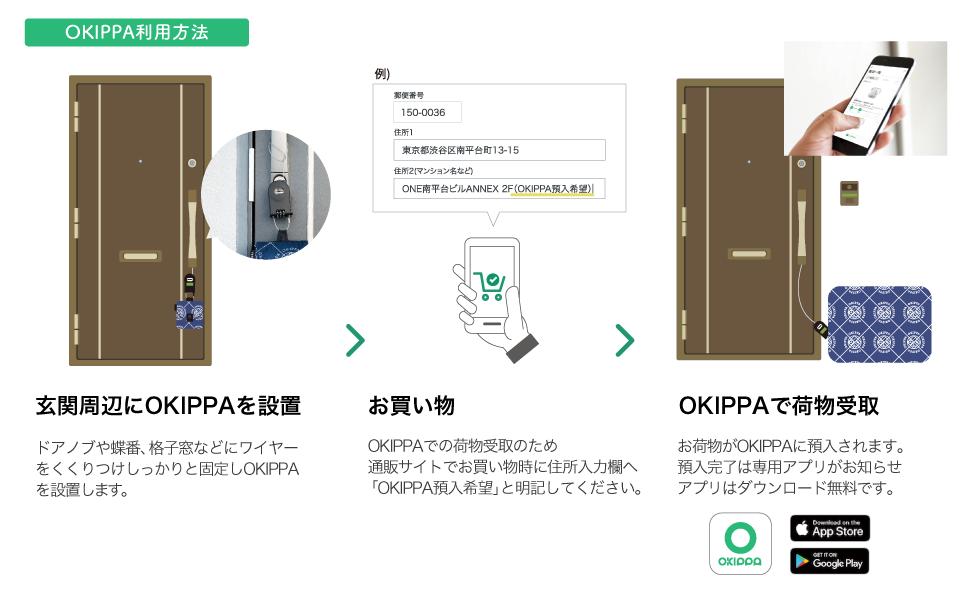OKIPPA利用方法画像