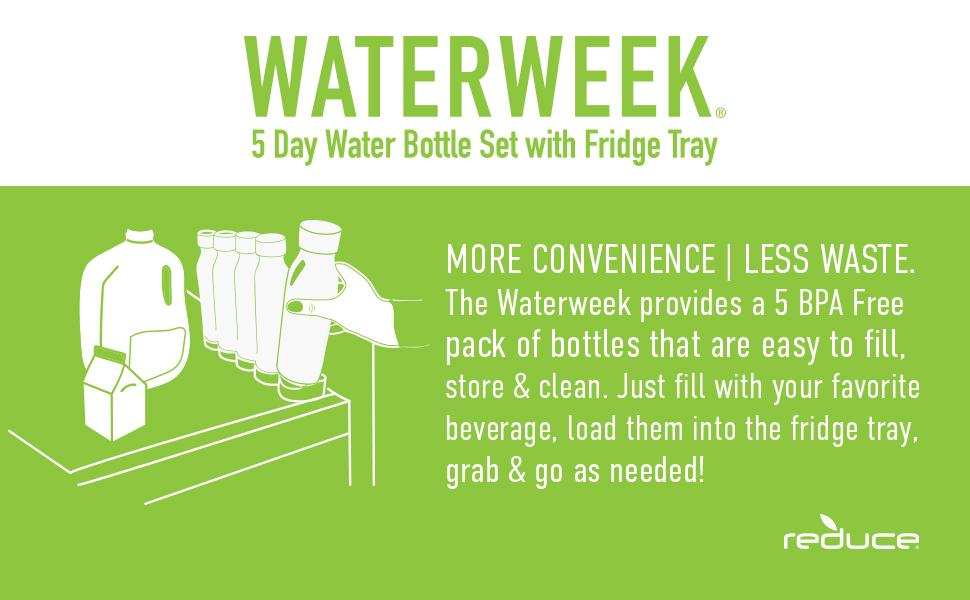 water bottle pack 20 oz dishwasher safe bottles reusable kids reduce mini plastic everyday lunch
