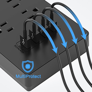 Fast USB Charging Ports
