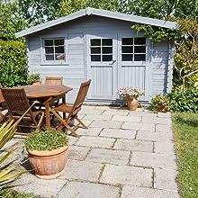 Tuinhuis alarmanalage veiligheid inbraakbeveiliging tuinhuis tuinschuur schuur