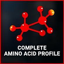 AMino Acid Profile-Red
