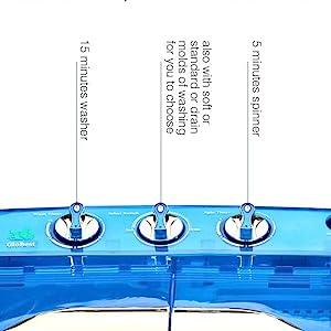control panel details