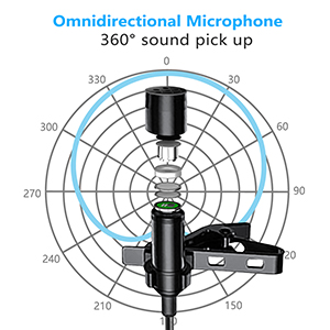 omnidirectional microphone 360 sound pick up