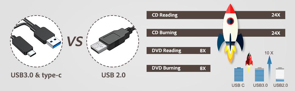 USB 2.0 External CD//DVD Drive for Compaq presario v3740tu