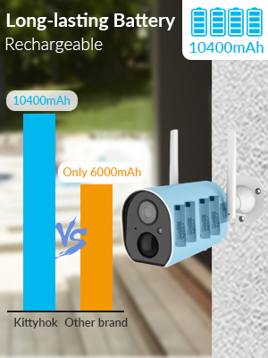 rechargeable security camera