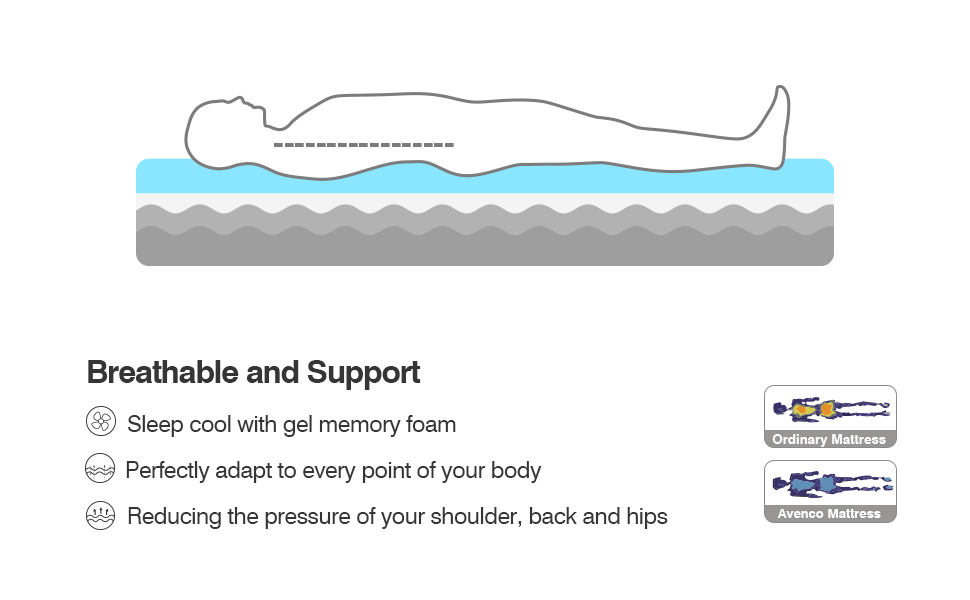 Queen mattress, breathable and support, reducing the pressure of your shoulder, back and hips