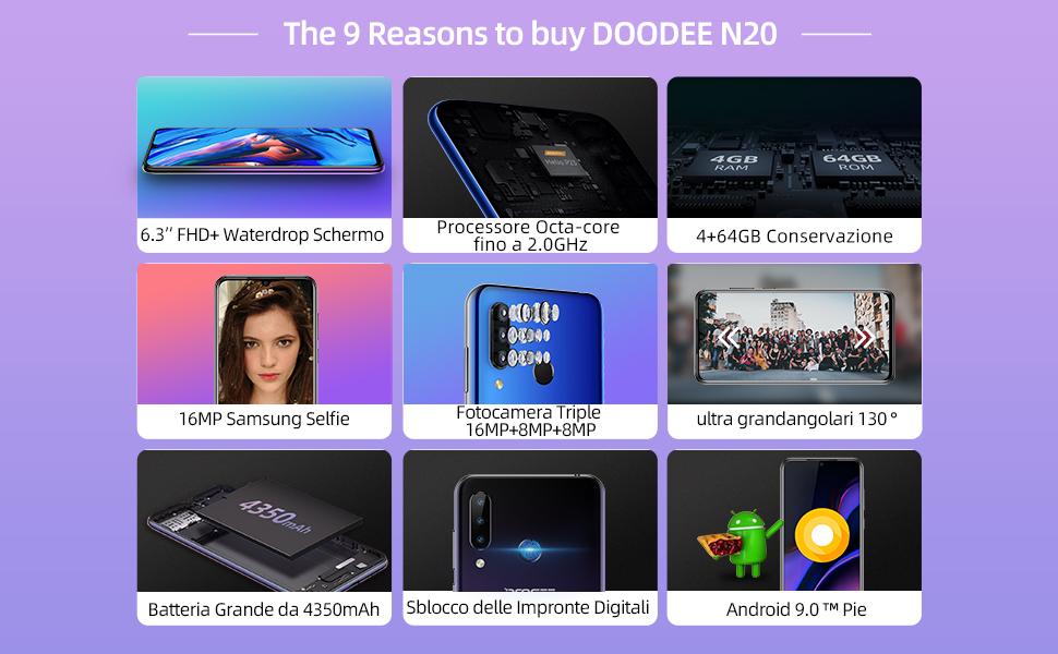 DOOGEE N20