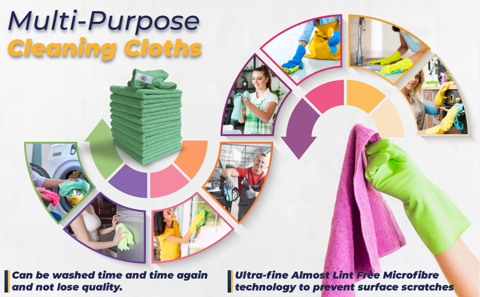 Multi-purpose cleaning cloths that can be washed and almost lint free