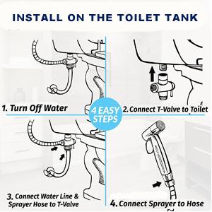 Full Pressure & Leakproof Bidet Toilet Sprayer