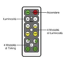 Olafus 4 Pezzi Lampada LED per Quadri a Batteria 200LM 2700K Lampadina LED Quadri Orientabili Controllo da Telecomando Luminosit/à Regolabile Time Setting Funziona a Memoria per Quadri Pittura Statua