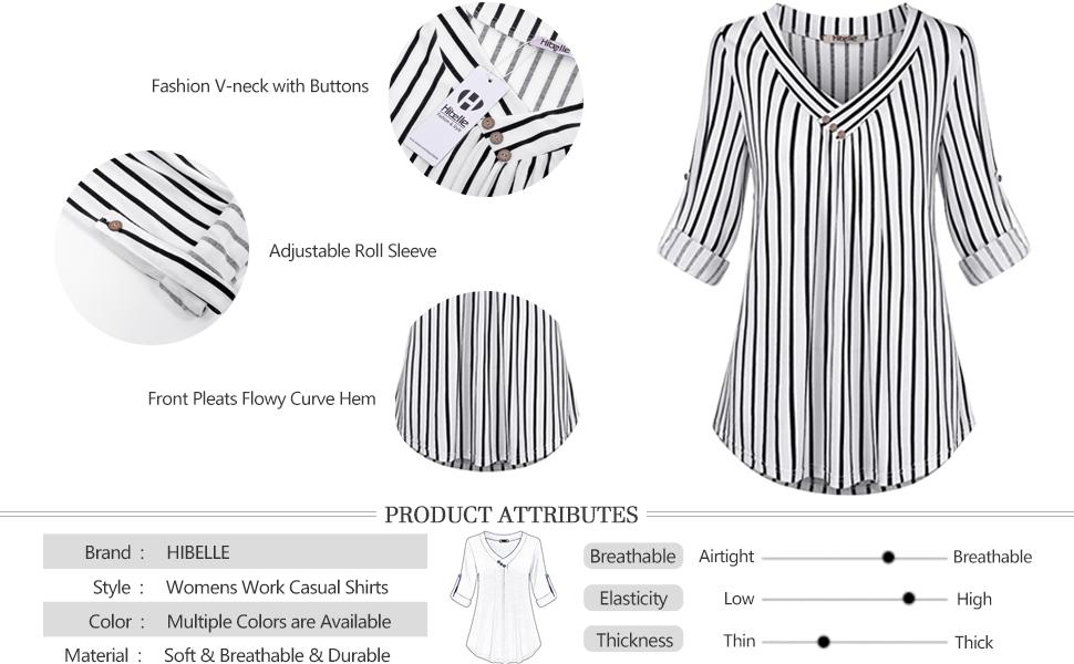 product details