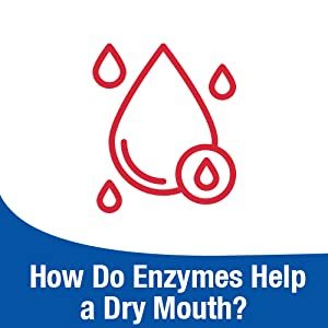 Helps Manage a Dry Mouth